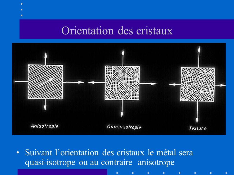 Orientation des cristaux