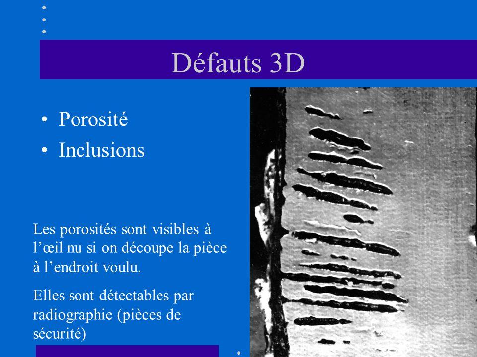 Défauts 3D Porosité Inclusions