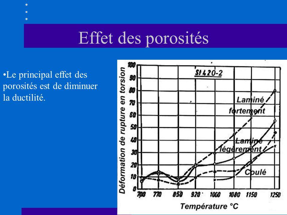 Effet des porosités Le principal effet des porosités est de diminuer la ductilité.