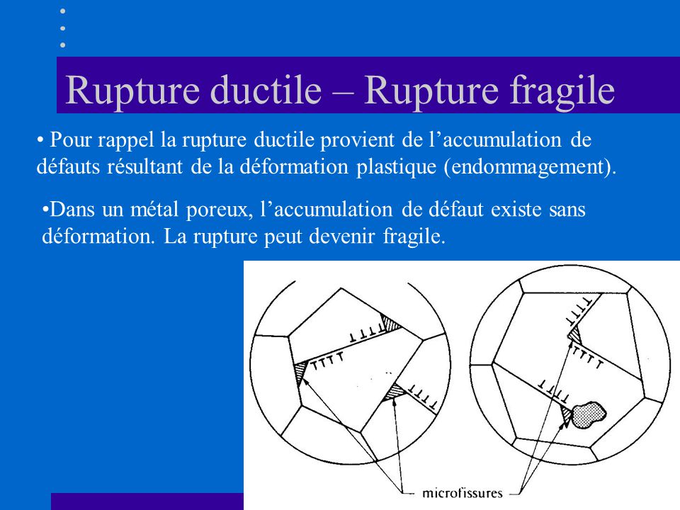 Rupture ductile – Rupture fragile