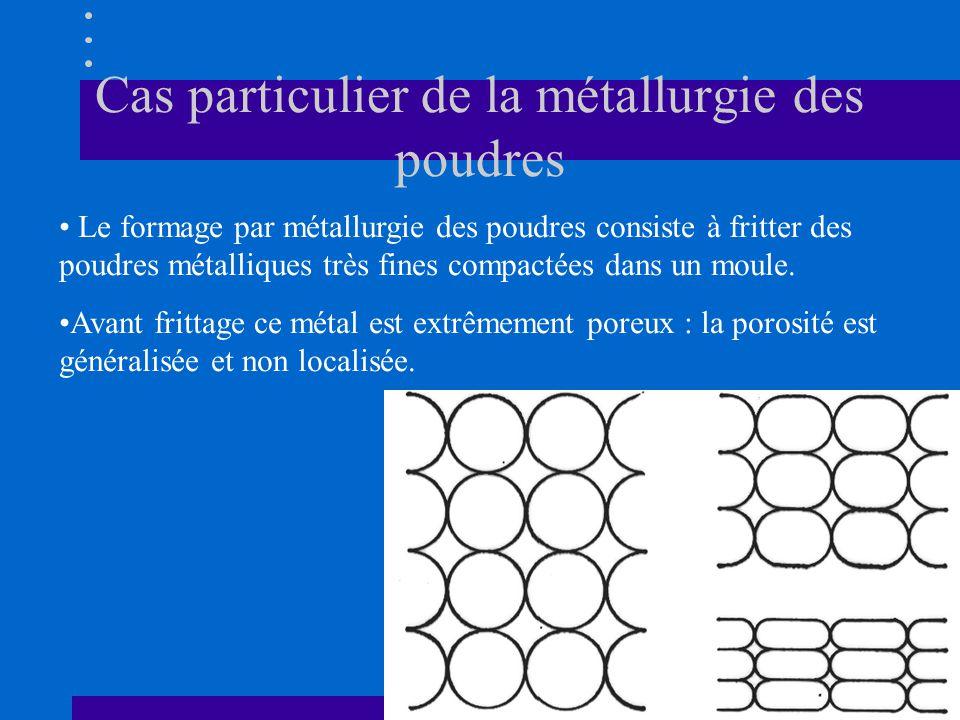 Cas particulier de la métallurgie des poudres