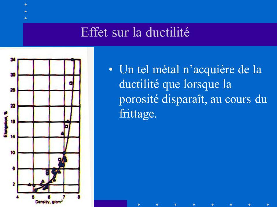 Effet sur la ductilité Un tel métal n'acquière de la ductilité que lorsque la porosité disparaît, au cours du frittage.