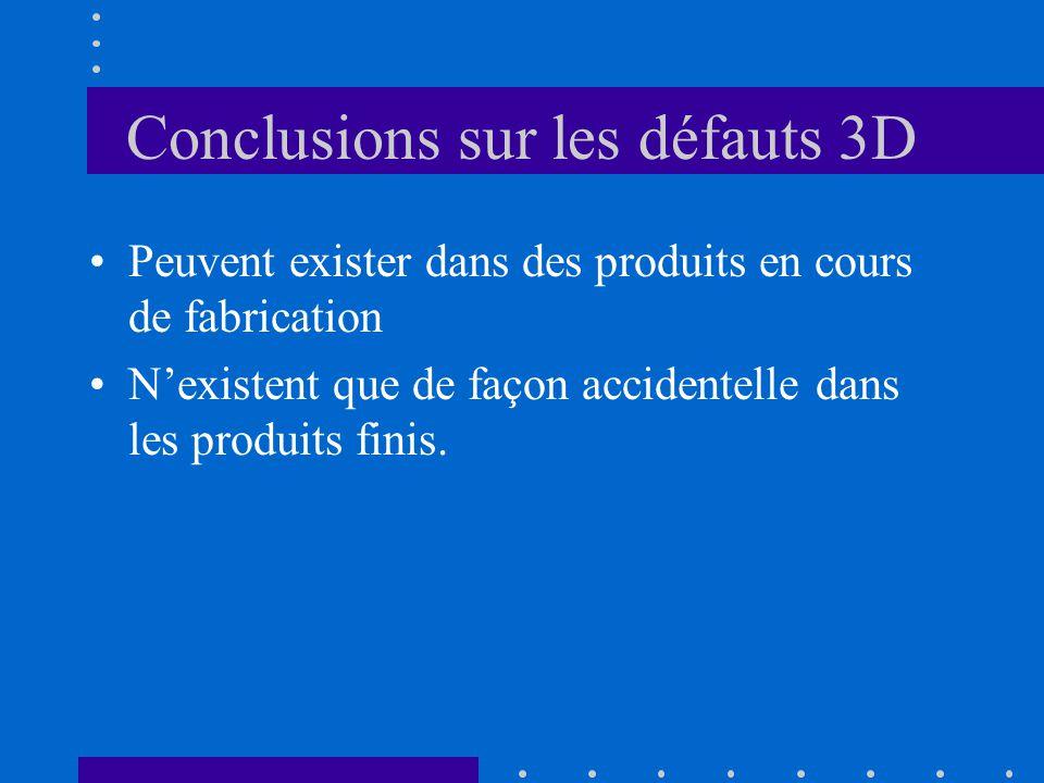 Conclusions sur les défauts 3D