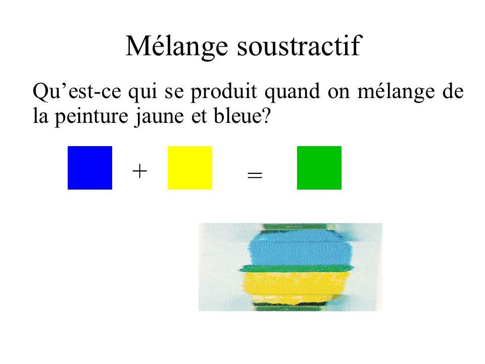 Mélange soustractif + =