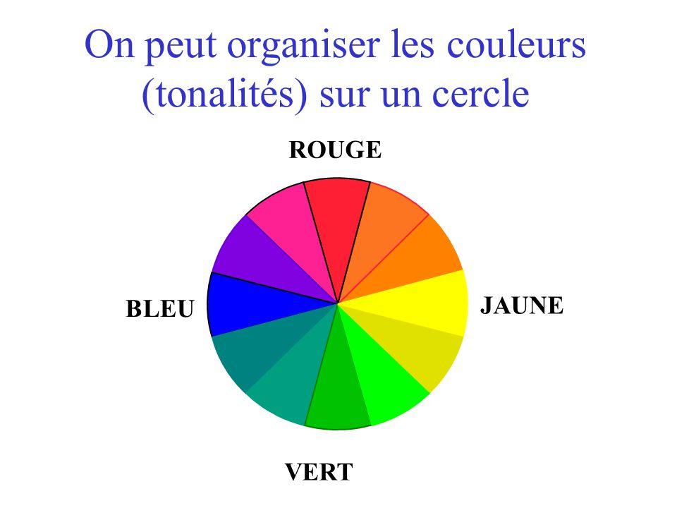 On peut organiser les couleurs (tonalités) sur un cercle