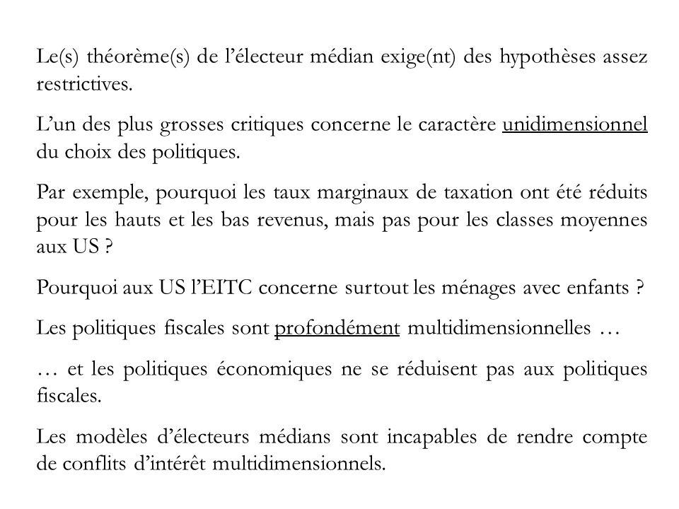 Le(s) théorème(s) de l'électeur médian exige(nt) des hypothèses assez restrictives.