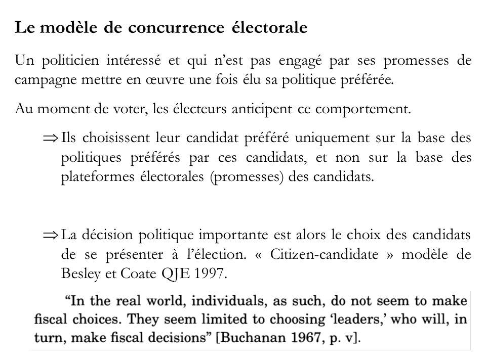 Le modèle de concurrence électorale
