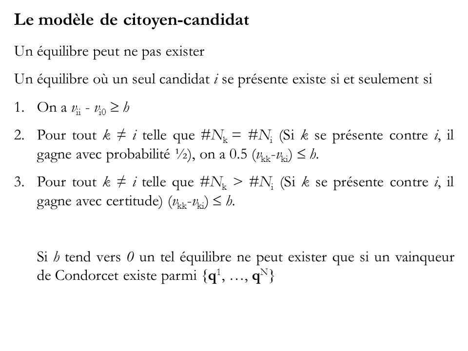 Le modèle de citoyen-candidat