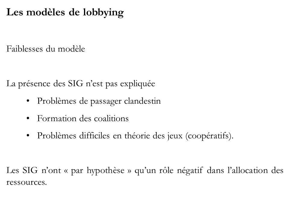 Les modèles de lobbying
