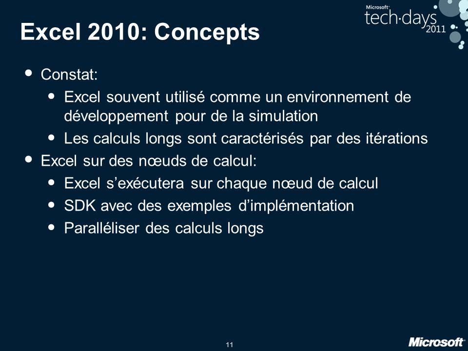 Excel 2010: Concepts Constat: