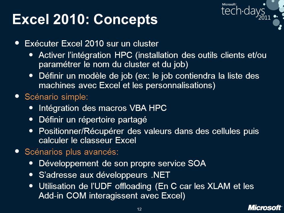 Excel 2010: Concepts Exécuter Excel 2010 sur un cluster