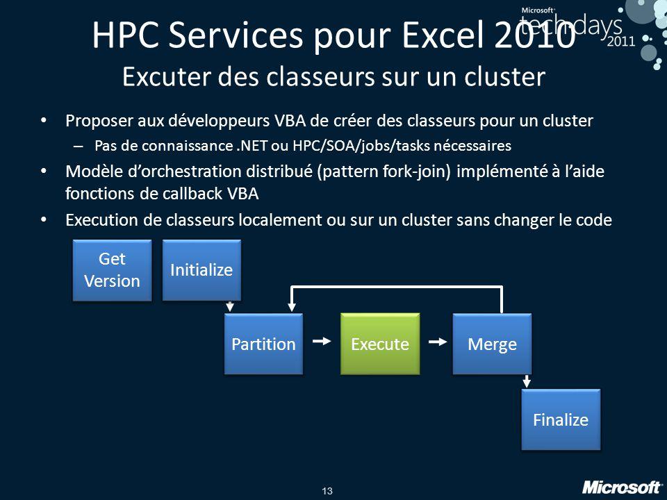 HPC Services pour Excel 2010 Excuter des classeurs sur un cluster