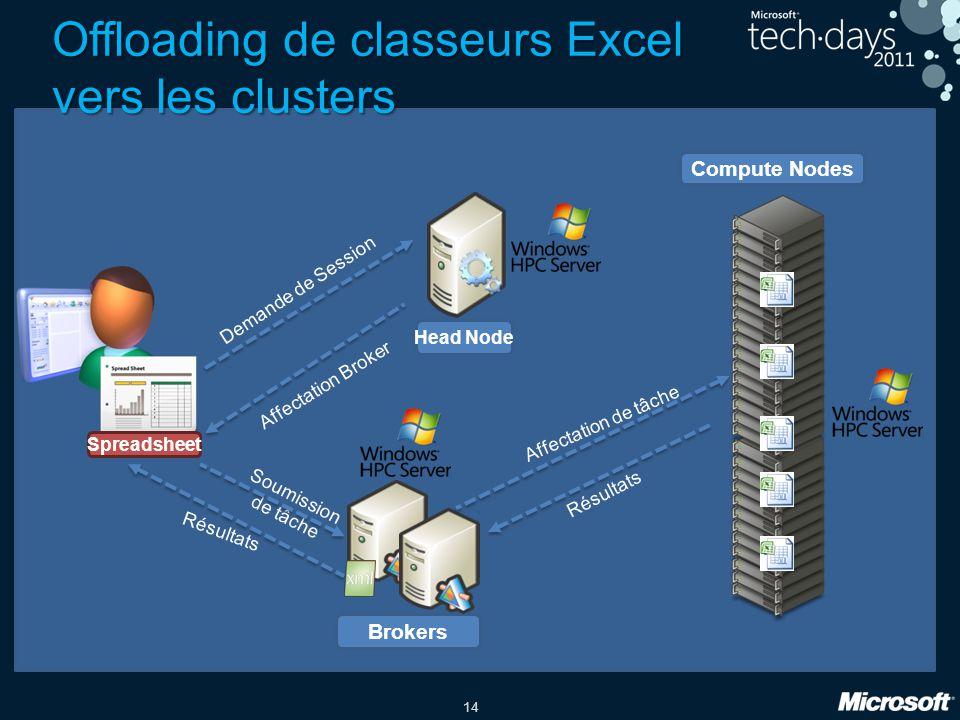 Offloading de classeurs Excel vers les clusters