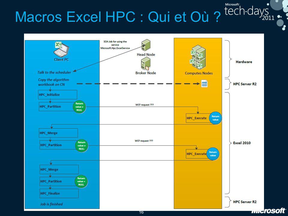 Macros Excel HPC : Qui et Où