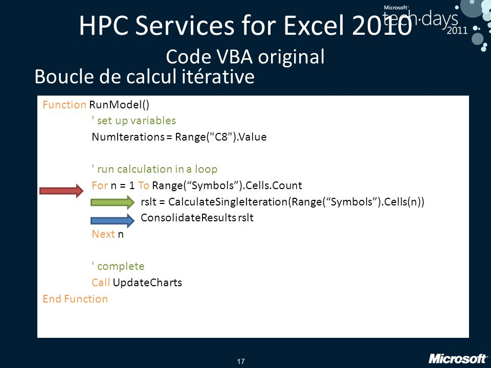 HPC Services for Excel 2010 Code VBA original