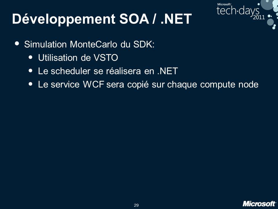 Développement SOA / .NET