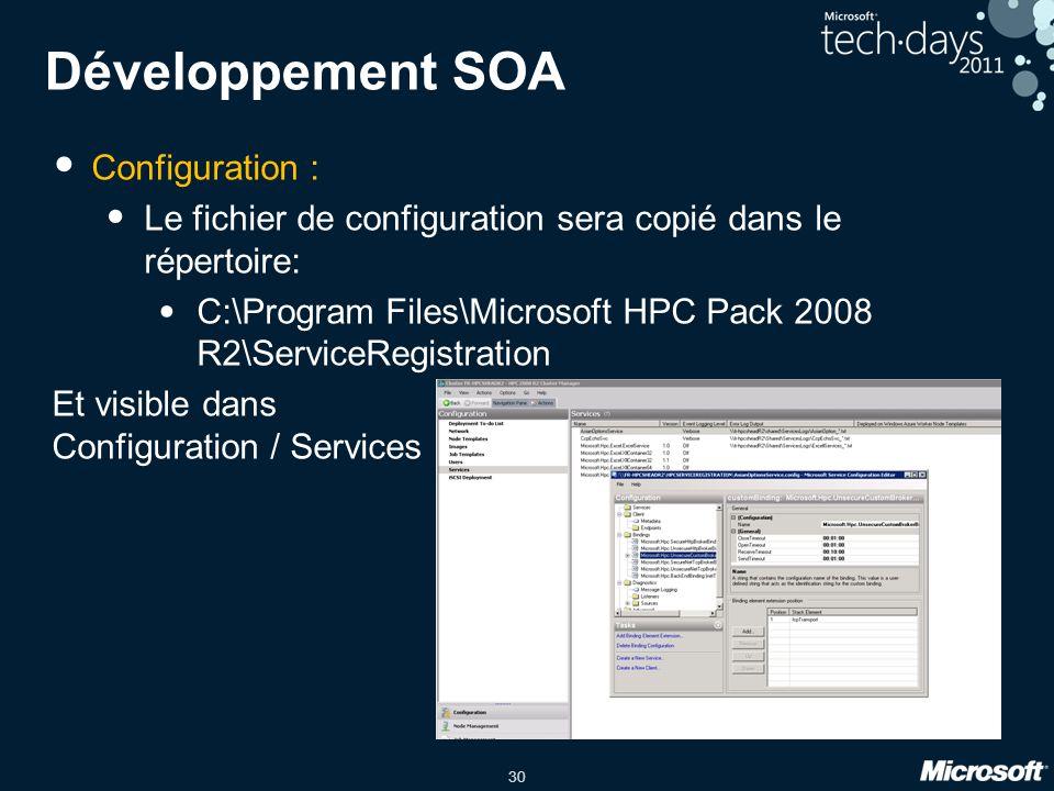 Développement SOA Configuration :