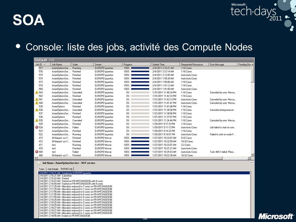 SOA Console: liste des jobs, activité des Compute Nodes