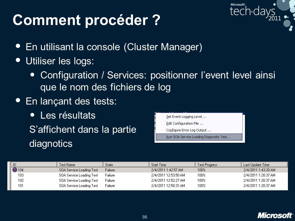 Comment procéder En utilisant la console (Cluster Manager)