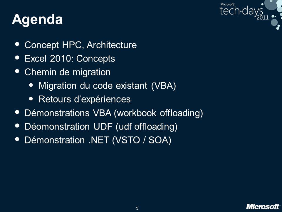 Agenda Concept HPC, Architecture Excel 2010: Concepts