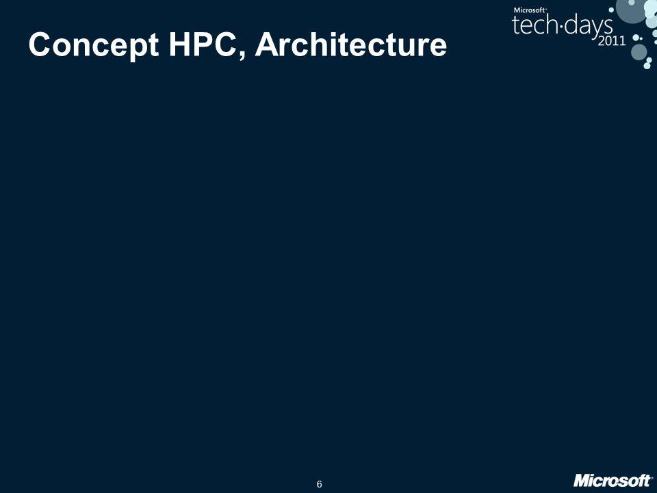 Concept HPC, Architecture