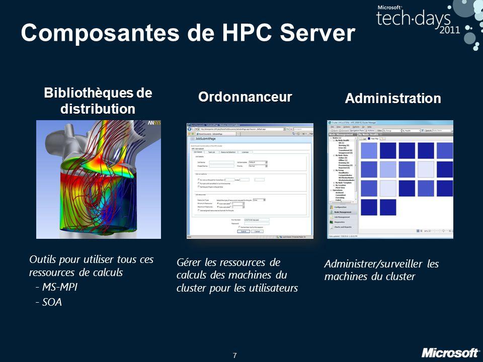 Composantes de HPC Server