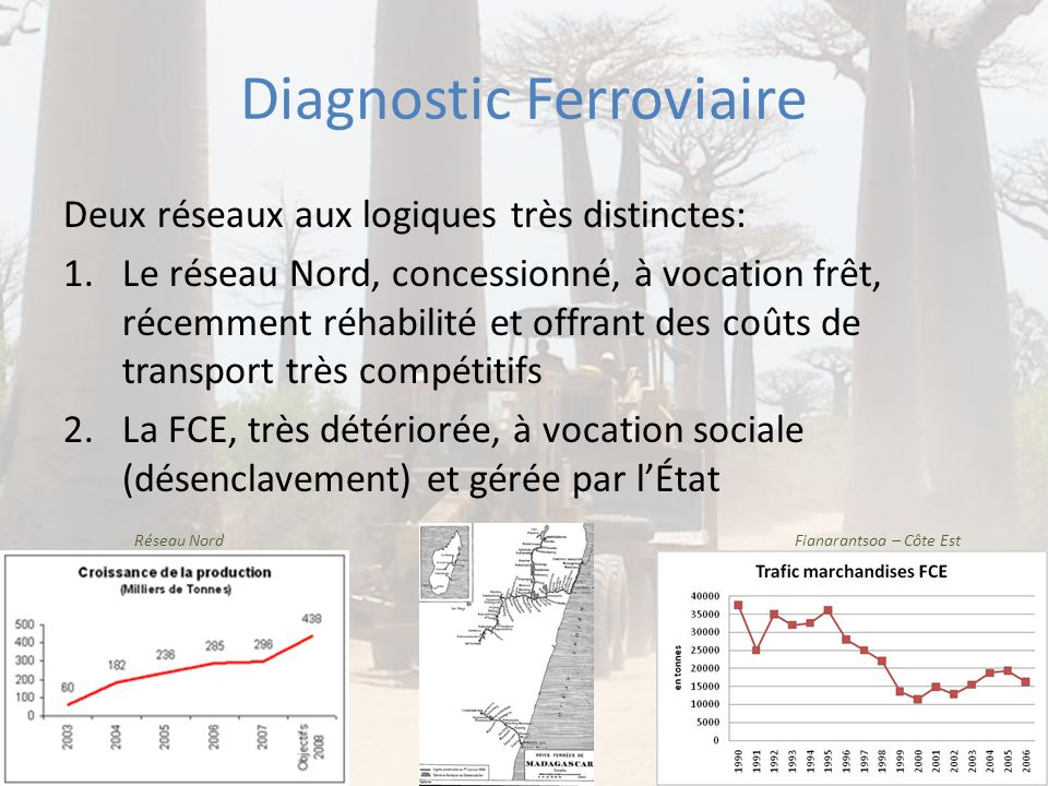 Diagnostic Ferroviaire