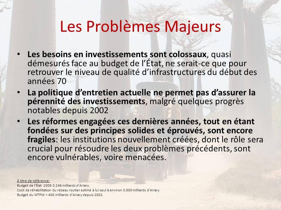 Les Problèmes Majeurs