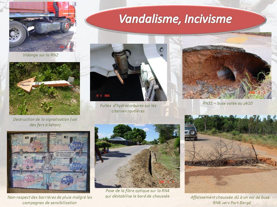 Vandalisme, Incivisme Vidange sur la RN2 RN31 – buse volée au pk10