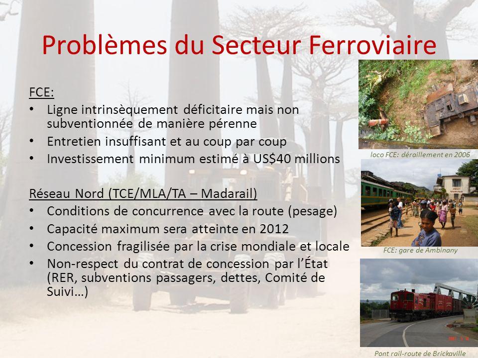 Problèmes du Secteur Ferroviaire