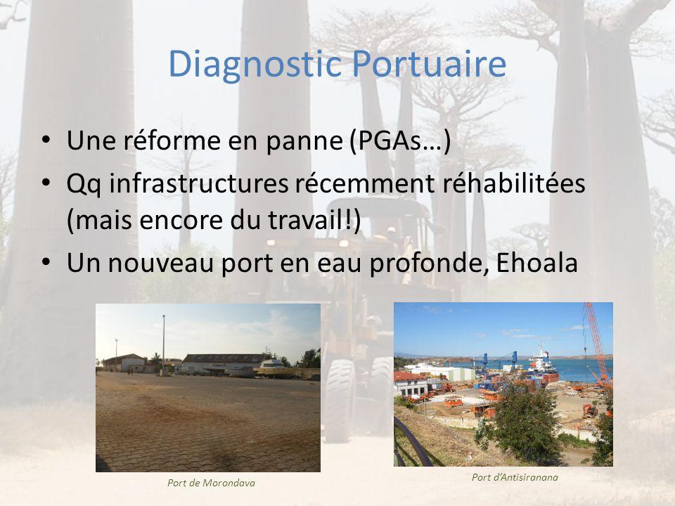 Diagnostic Portuaire Une réforme en panne (PGAs…)