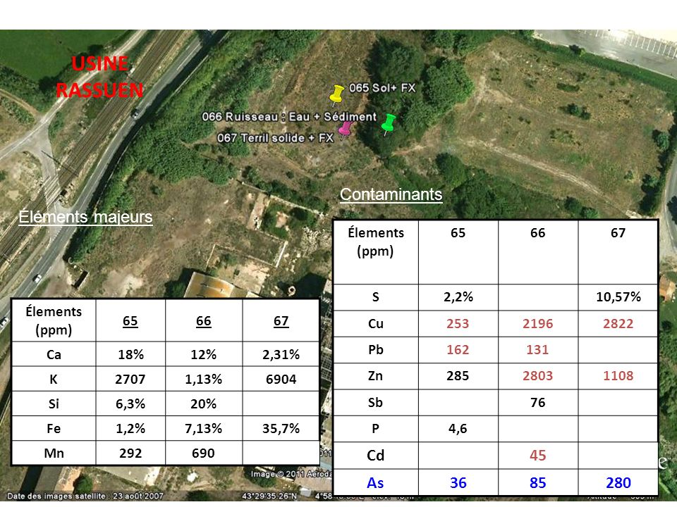 USINE RASSUEN Contaminants Éléments majeurs Cd 45 As 36 85 280
