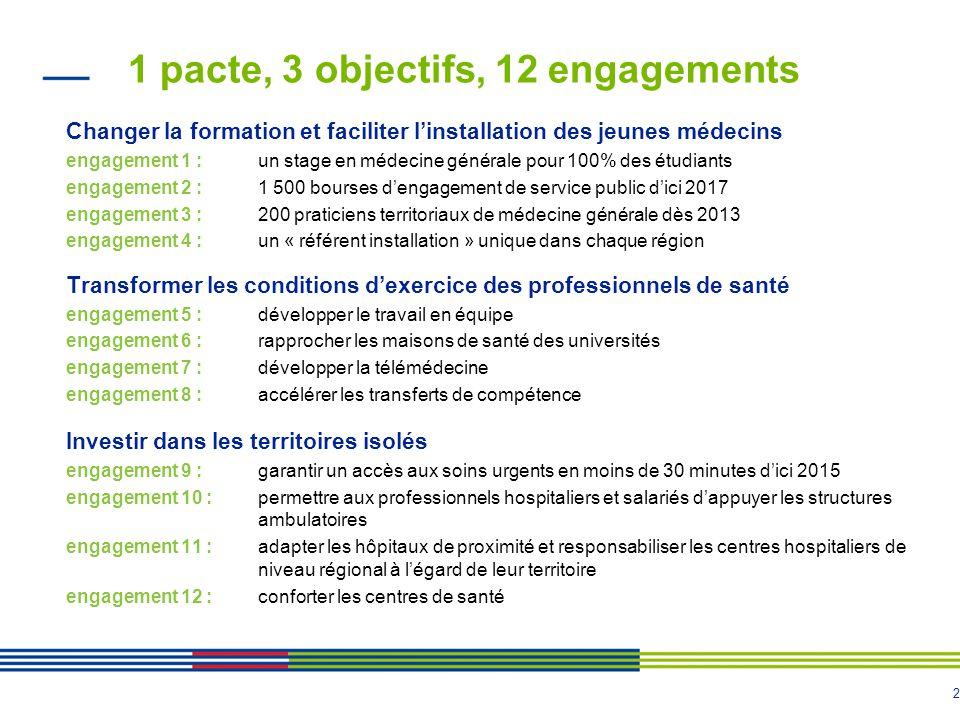 1 pacte, 3 objectifs, 12 engagements
