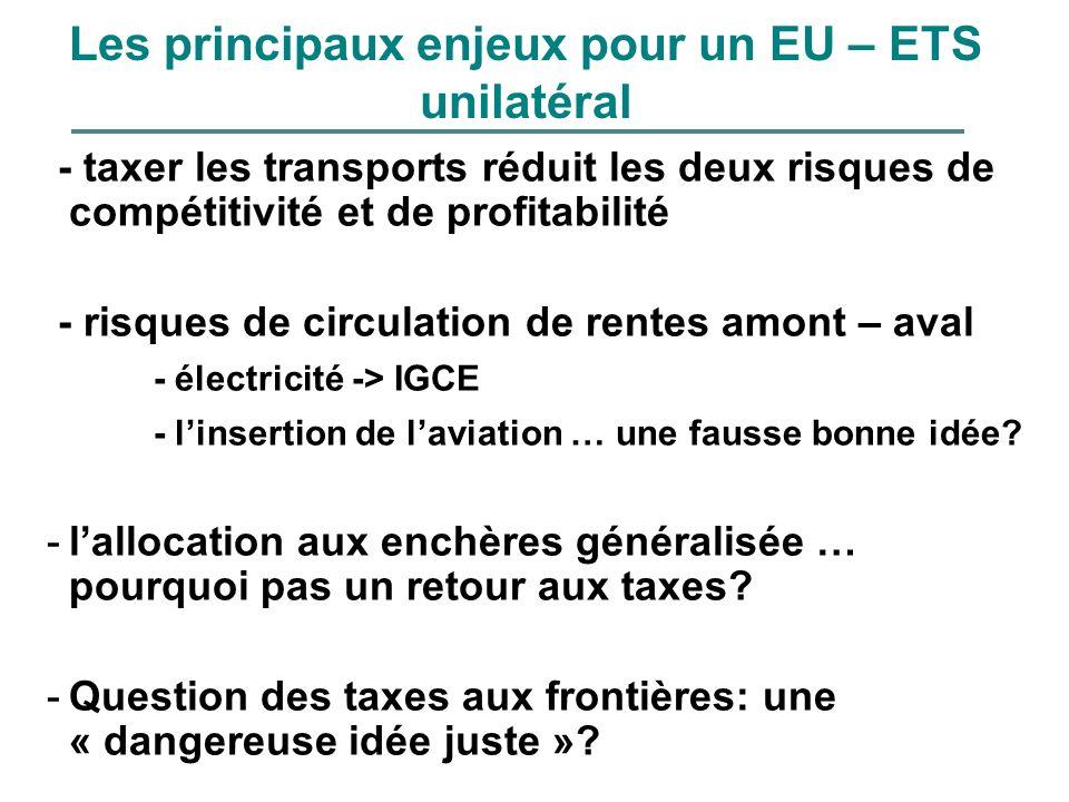 Les principaux enjeux pour un EU – ETS unilatéral