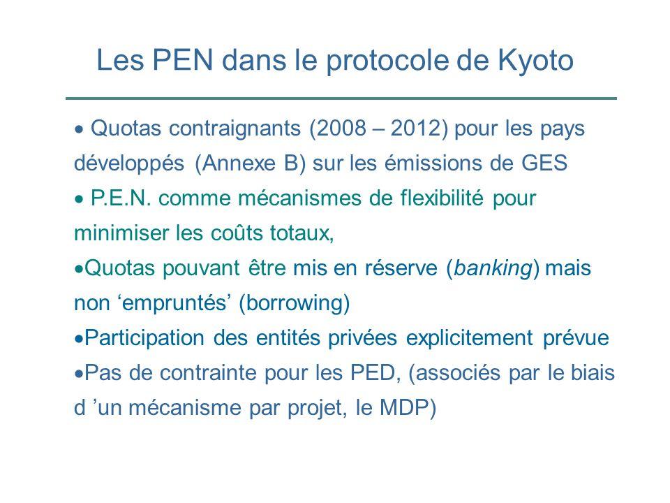 Les PEN dans le protocole de Kyoto