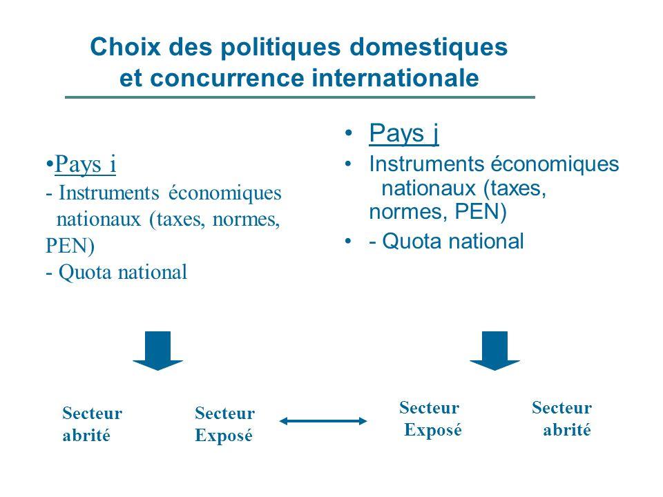 Choix des politiques domestiques et concurrence internationale