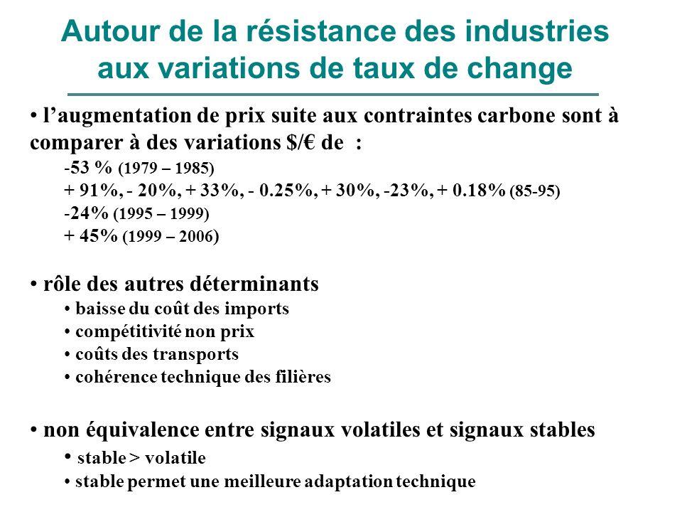 Autour de la résistance des industries aux variations de taux de change