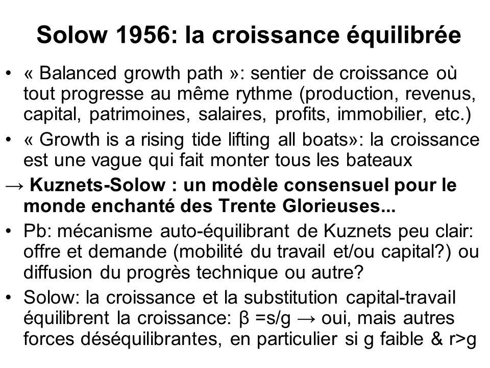 Solow 1956: la croissance équilibrée