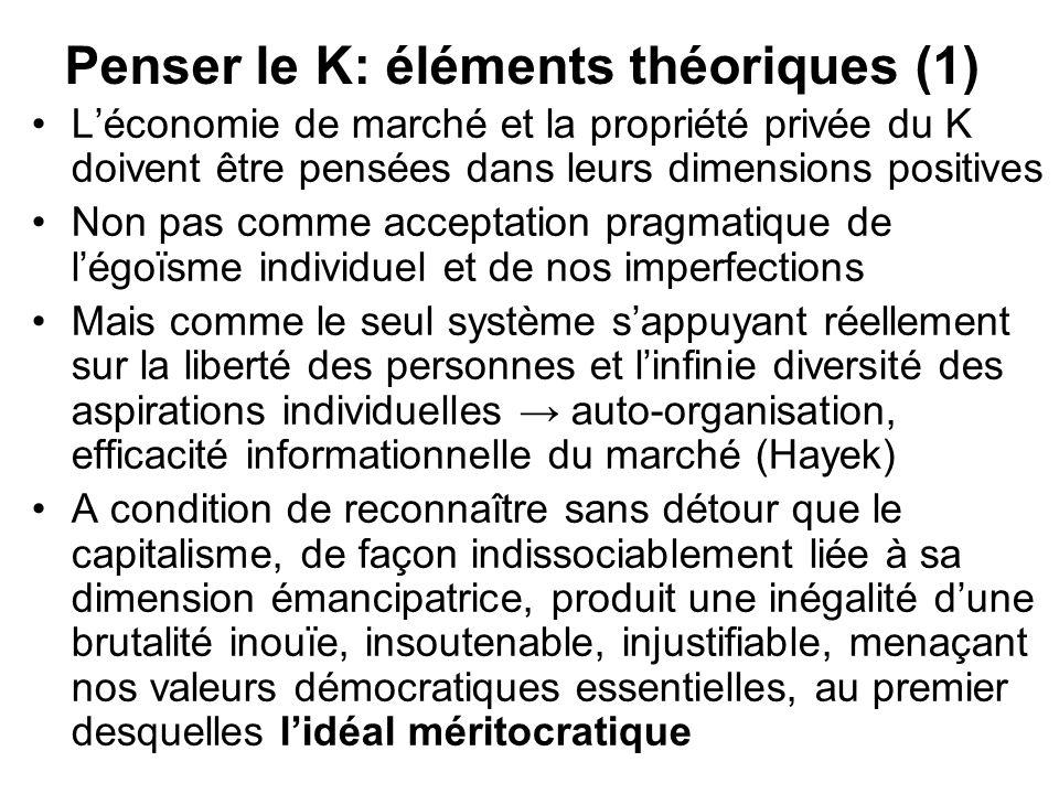 Penser le K: éléments théoriques (1)