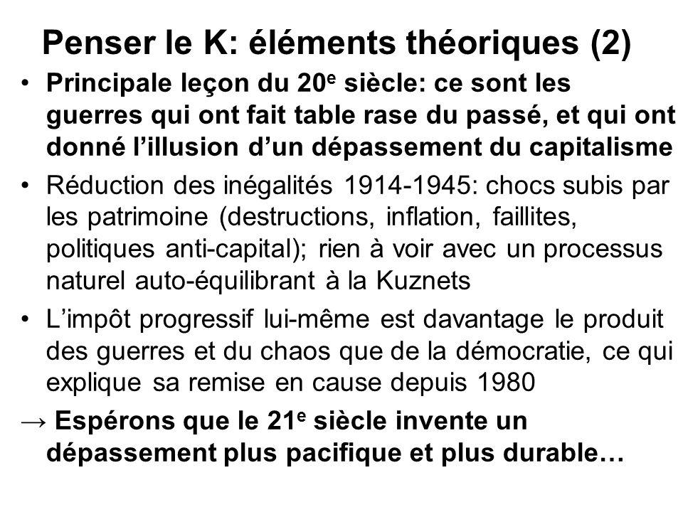 Penser le K: éléments théoriques (2)