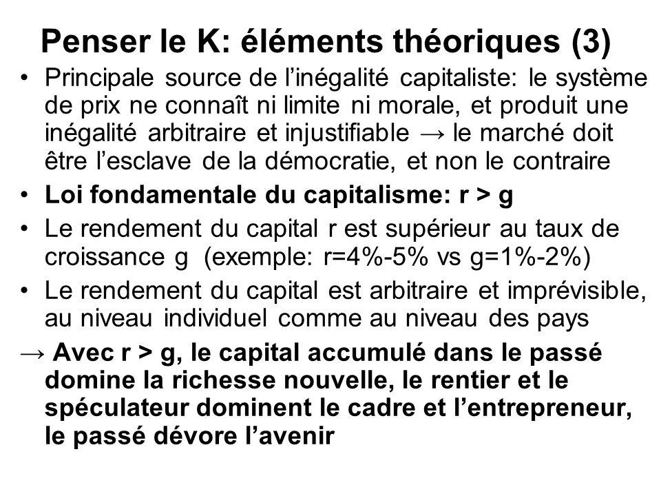 Penser le K: éléments théoriques (3)