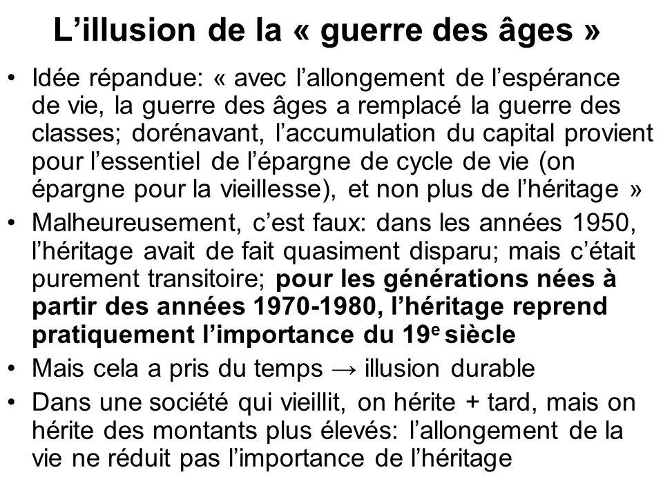 L'illusion de la « guerre des âges »