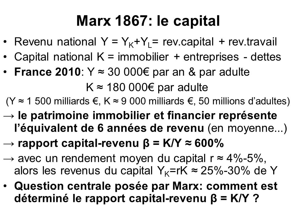 Marx 1867: le capital Revenu national Y = YK+YL= rev.capital + rev.travail. Capital national K = immobilier + entreprises - dettes.