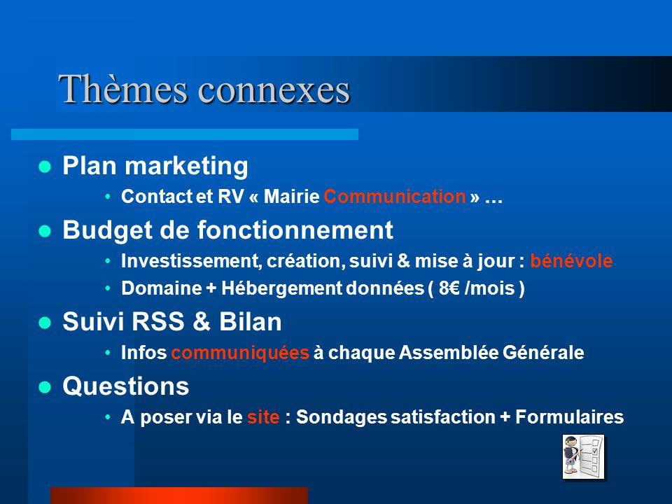 Thèmes connexes Plan marketing Budget de fonctionnement