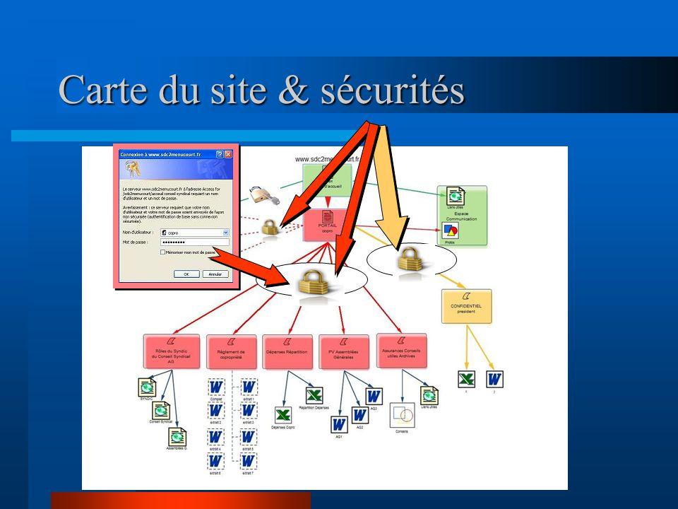 Carte du site & sécurités