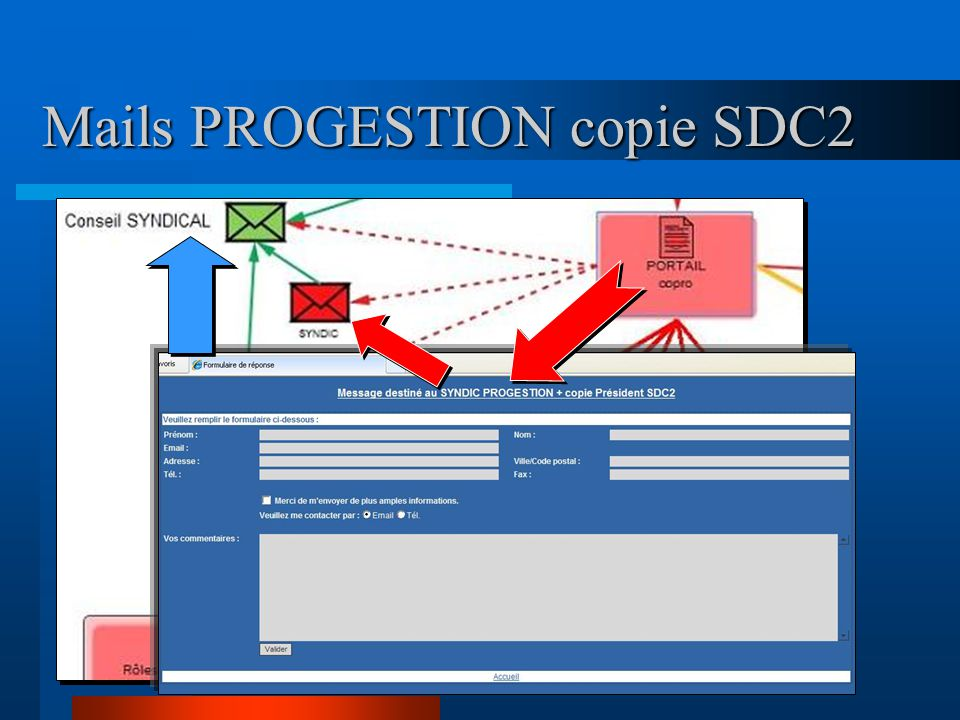 Mails PROGESTION copie SDC2