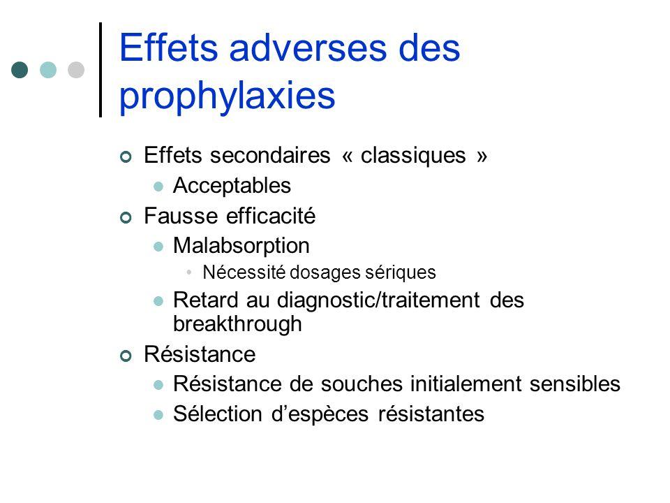 Effets adverses des prophylaxies