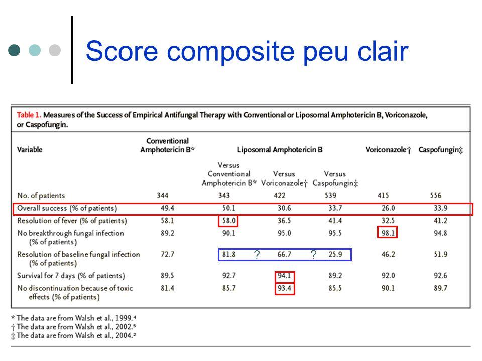 Score composite peu clair