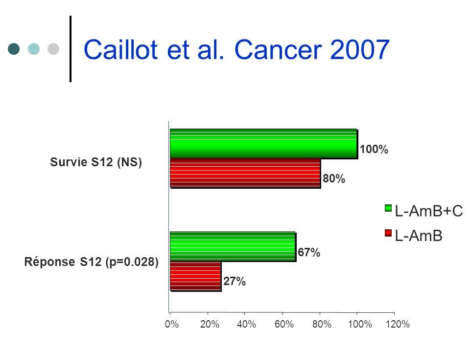 Caillot et al. Cancer 2007 L-AmB+C L-AmB Survie S12 (NS)