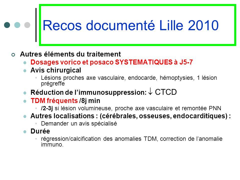 Recos documenté Lille 2010 Autres éléments du traitement